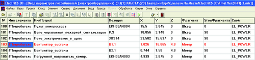 Рис. 12. Окно ввода электропотребителей с указанием параметров Фрагмент, УголФрагмента и Слой