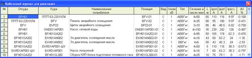 Рис. 17. Кабельный журнал в программе EnergyCS Электрика с предварительными длинами кабелей без учета кабельной раскладки