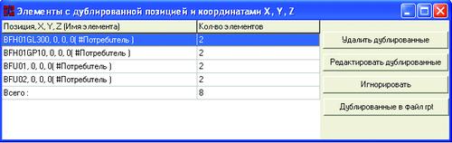 Рис. 4. Окно проверки на дублирование по параметру Позиция