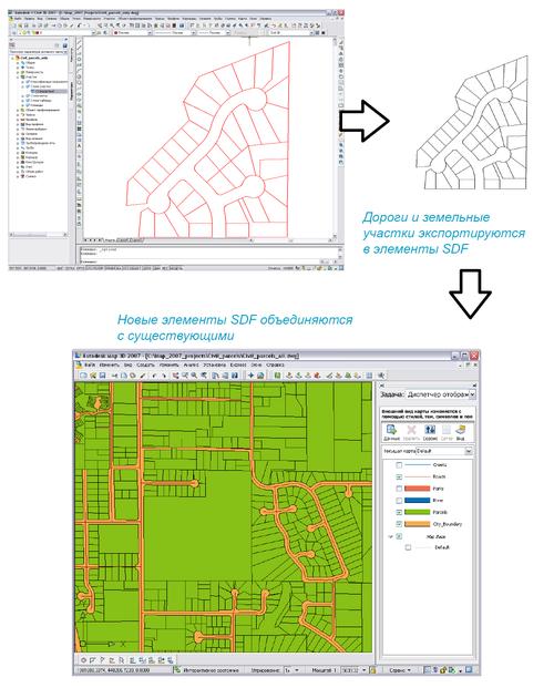Рис. 6. Добавление данных проектирования из AutoCAD Civil 3D