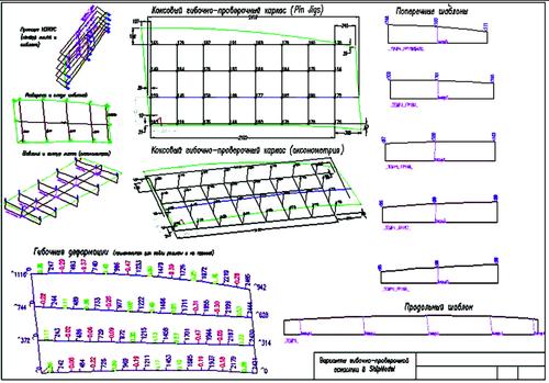 Рис. 4. Примеры гибочной оснастки: шаблоны, каркасы и RACK-lines