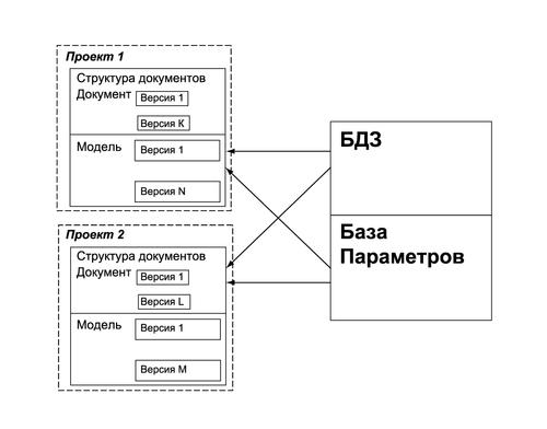 Рис. 1. Информационная структура AutomatiCS 2008