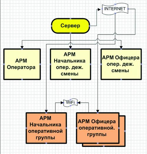 Рис. 4. Принципиальная схема информационно-аналитического комплекса