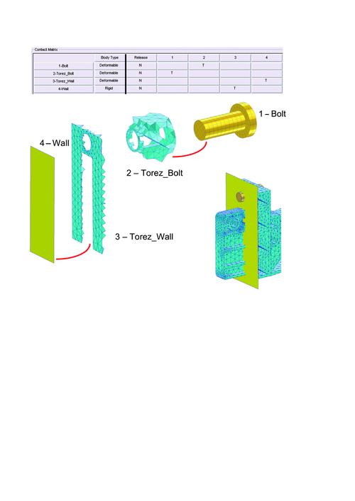 Рис. 4. Моделирование контактного взаимодействия