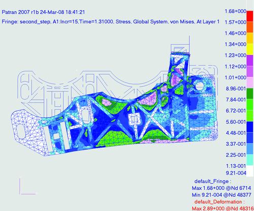 Рис. 9. Распределение эквивалентных напряжений (кг/мм2) при полной рабочей нагрузке. Деформации представлены в масштабе 20:1