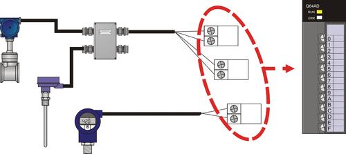 Рис. 2. Агрегирование функций подключения к контроллеру