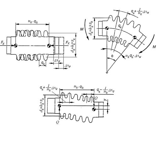 Рис. 5. Эквивалентные перемещения компенсатора под действием осевой силы (а), изгибающего момента (б) и поперечной силы (в)
