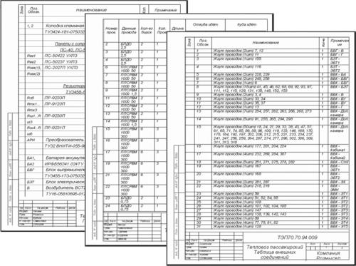 Рис. 3. Примеры документов, полученных с помощью поставляемых отчетов