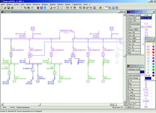 Рис. 2. Результаты расчета токов короткого замыкания в графическом виде (модуль EnergyCS ТКЗ)