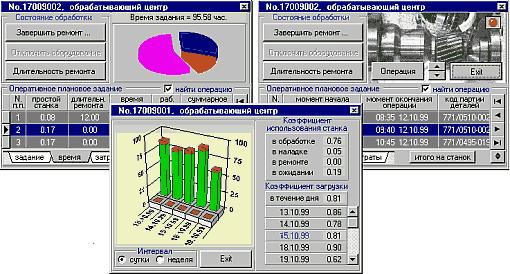 Интерфейс для анализа загрузки технологического оборудования