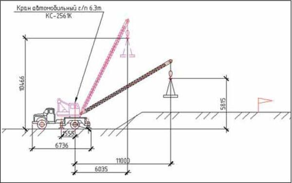 Рис. 4. Общий вид строительной техники, автоматически генерируемой на чертеже