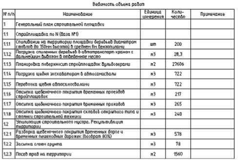 Рис. 10. Схема расчета и обозначение на чертеже рабочей и опасной зоны грузоподъемных механизмов