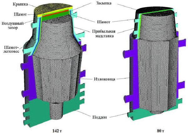 Рис. 1. Конечно$элементные модели слитков массой 142 т и 80 т, представленные в препроцессоре СКМ ЛП ПолигонСофт