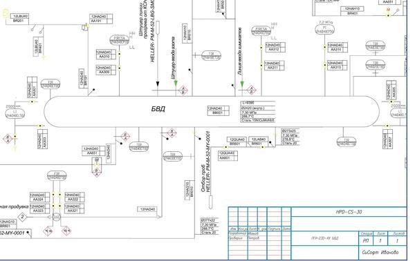 Рис. 4. Фрагмент PI-диаграммы водопарового тракта высокого давления котла-утилизатора ПГУ-230