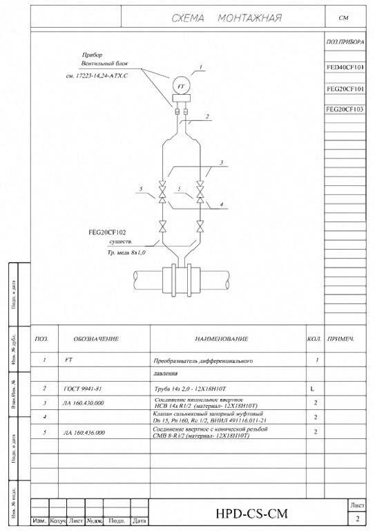 Рис. 6. Пример документа Схема трубных обвязок