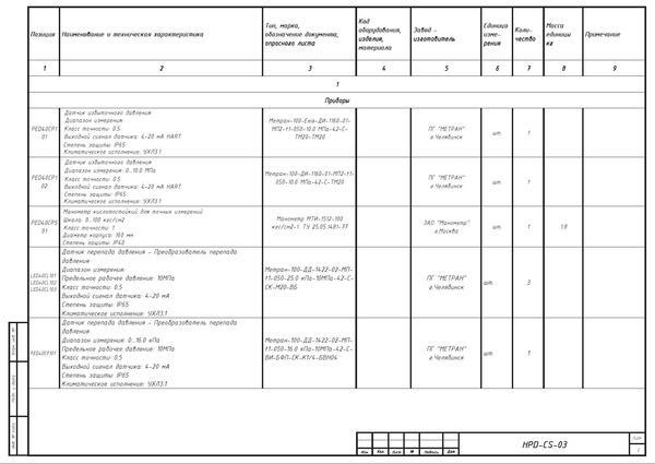 Рис. 7. Пример документа Заказная спецификация