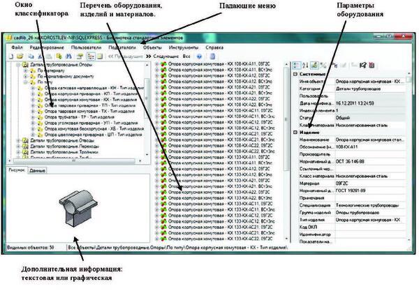 Рис. 3. Интерфейс Менеджера библиотеки стандартных компонентов