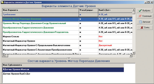 Рис. 2. Выбор оптимального варианта для датчика уровня