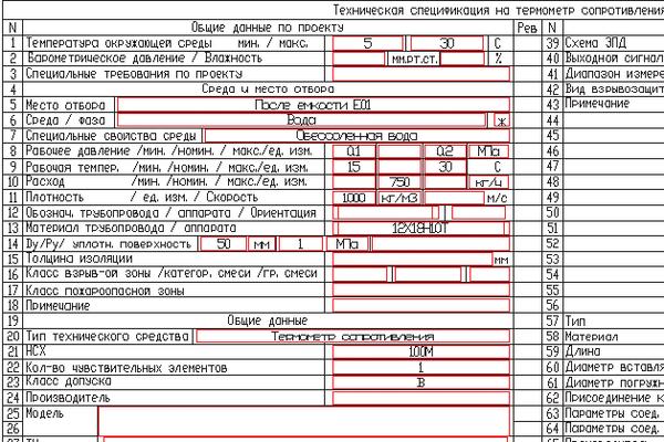 Рис. 6. Фрагмент опросного листа для термометра сопротивления