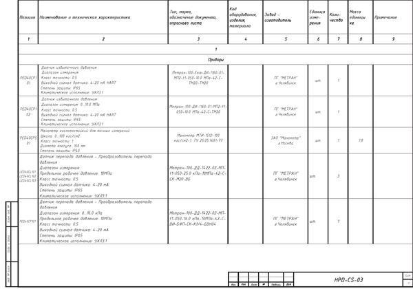 Рис. 7. Фрагмент заказной спецификации