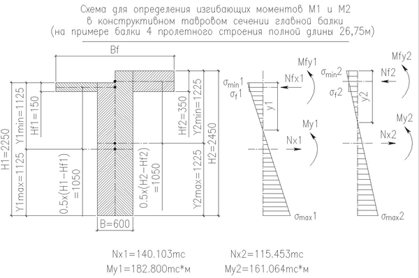 Схема для определения изгибающих моментов в конструктивном тавровом сечении главной балки
