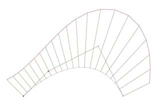 Рис. 2. График кривизны кривой