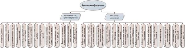 Схема 1а