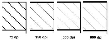 Рис. 2. Разрешение растра напрямую зависит от качества изображения