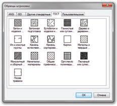 Рис. 8. Новая закладка ГОСТ в диалоге штриховок легко настраивается под требования организаций -она отображает все PAT-файлы из папки %ProgramData%/Nanosoft/nanoCAD 4.5/SHX/GOST