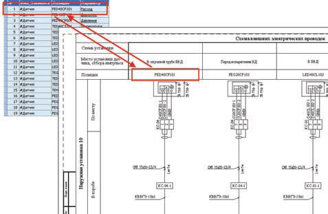 Рис. 4. Интеграция графических документов с моделью проекта