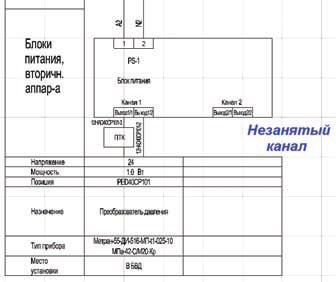 Рис. 8. Фрагмент документа Схема питания, двухканальный блок питания