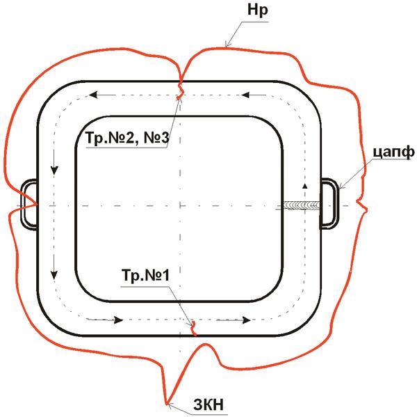 Рис. 3. Характерное распределение поля Hp вдоль периметра изложницы: Тр. № 1, № 2, № 3 - места образования трещин на трех изложницах соответственно