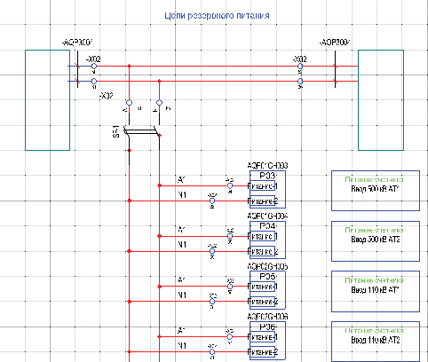 Рис. 5. ГФД, схема шкафа счетчиков, цепи питания сигнализации