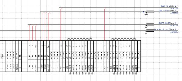 Рис. 8. ГФД, схема подключения кабелей к рядам зажимов, информационные цепи