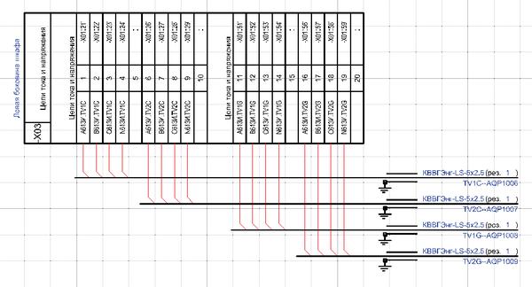 Рис. 9. ГФД, схема подключения кабелей к рядам зажимов, цепи напряжения