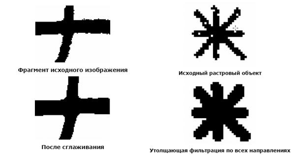 Рис. 5. Результат применения фильтров