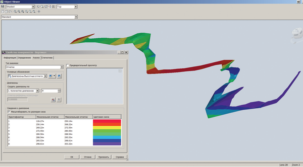 Рис. 3. Пример раскраски модели поверхности рельефа по высотным отметкам