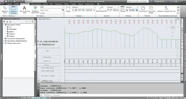 Рис. 4. Продольный разрез профиля по трассе ЛЭП в AutoCAD Civil 3D