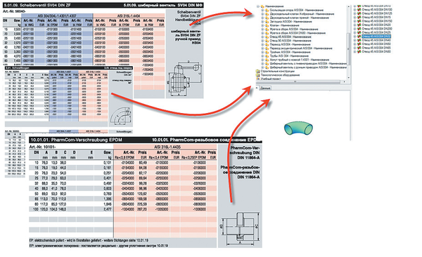 Рис. 2. Ввод в базу данных деталей трубопроводов и арматуры