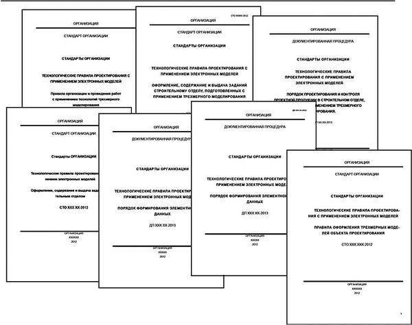 Рис. 3. Пример стандартов, регламентов, документированных процедур второго уровня