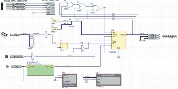 Рис. 4. Функциональная схема генератора ПСП с порт-компонентами и виртуальными инструментами отладки