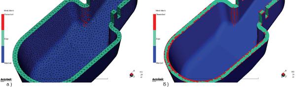 Рис. 4. Результат проверки спаренных сеток (синий цвет соответствует спаренной сетке, зеленый - торцевым участкам, красный - неспаренной сетке) для сетки, содержащей 14,9 тысяч (а) и 55,5 тысяч элементов (б)
