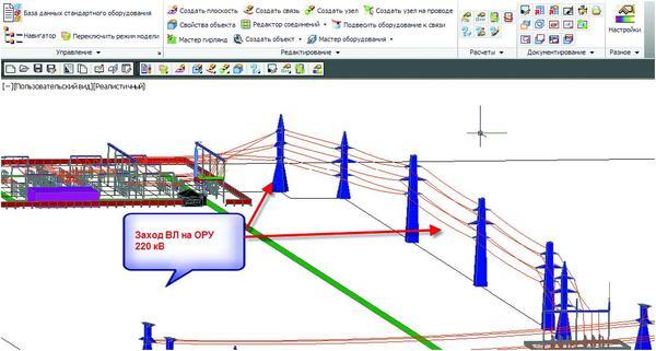 Рис. 11. Комплексный подход к проектированию объектов электроэнергетики