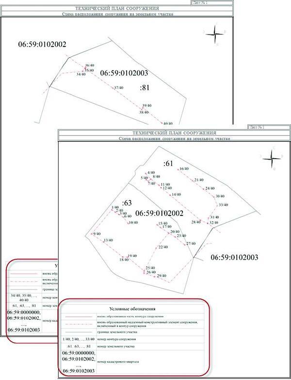 Рис. 9. Графические разделы технического плана сооружения