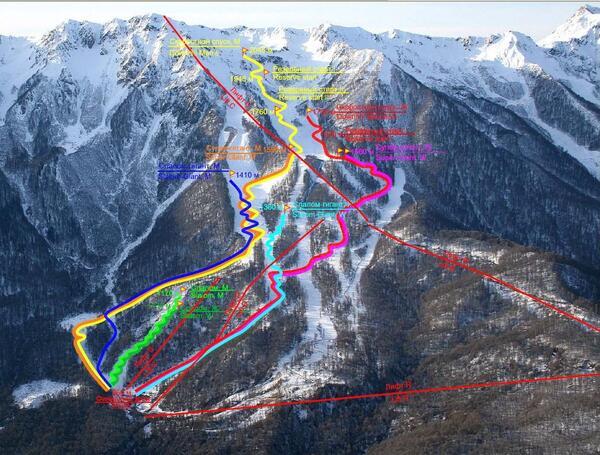 Рис. 1. Схема олимпийских горнолыжных трасс