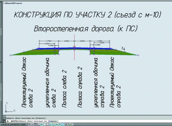 Конструкция поперечного сечения дороги