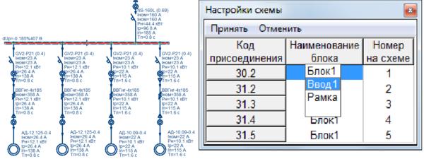 Рис. 13. Фрагмент расчетной схемы для передачи в CAD-систему