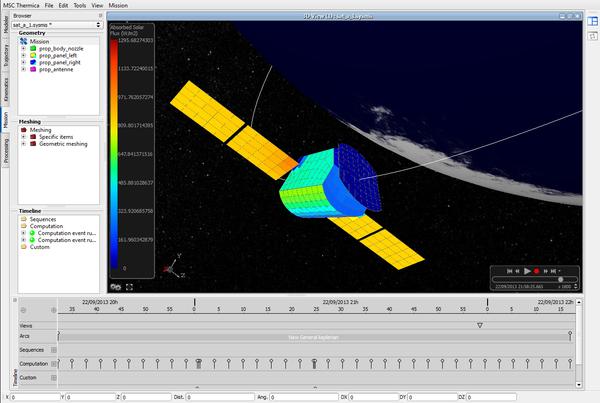 Рис. 11. MSC Systema Mission: вывод результатов, поглощенный солнечный поток