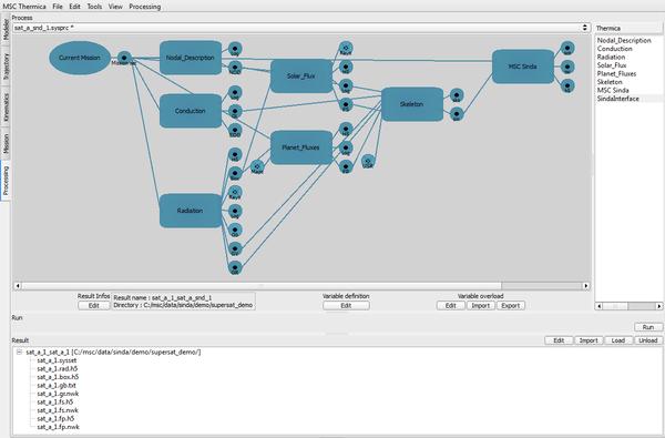 Рис. 12. MSC Systema Processing: расчетный процесс с участием Sinda