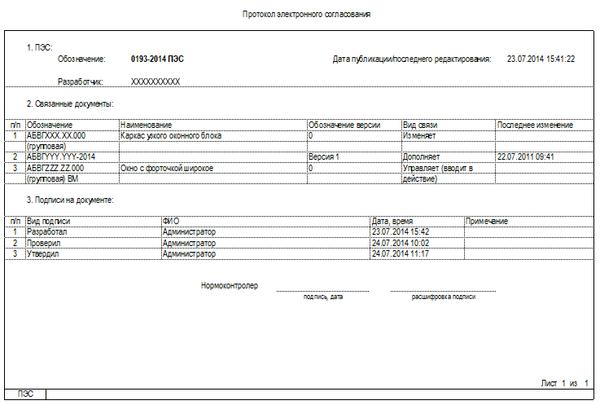 Рис. 2. Пример протокола электронного согласования
